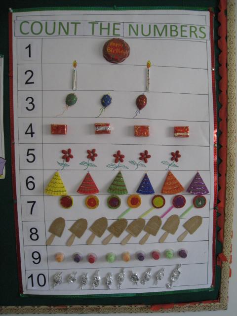 Boards paper plate craft 011 kindergarten connections for Best out of waste craft for kindergarten